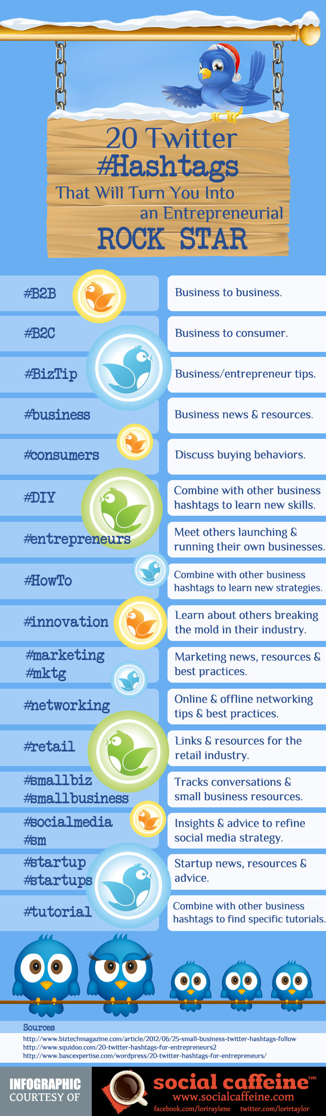 20-entrepreneurial-twitter-hashtags-infographic